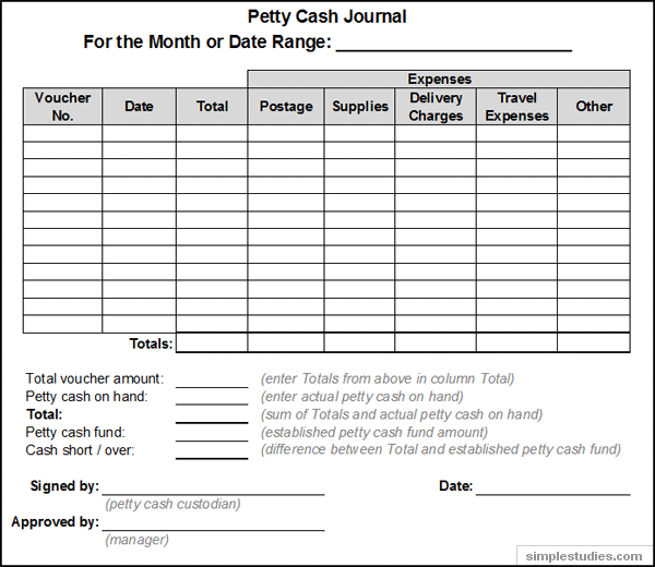 Example of Petty Cash Voucher http://simplestudies.com/accounting-and-procedures-for-petty-cash.html/page/2