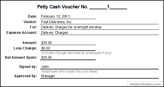 Example of Petty Cash Voucher http://simplestudies.com/accounting-and-procedures-for-petty-cash.html/page/3